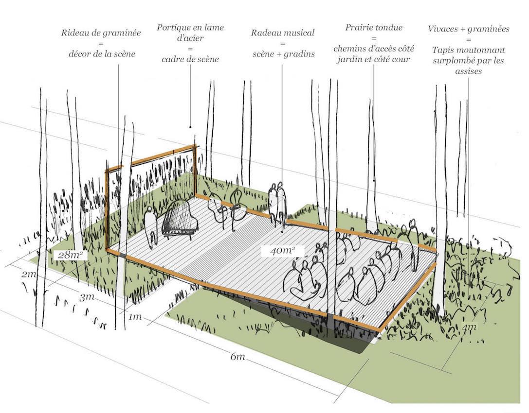 Actualit s l atelier gama laur at du concours pour la for Jardins jardin 2016